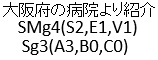 No.331 手術前2