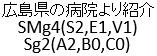 No.332 手術前2